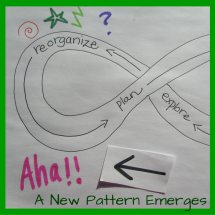 a-new-pattern-emerges