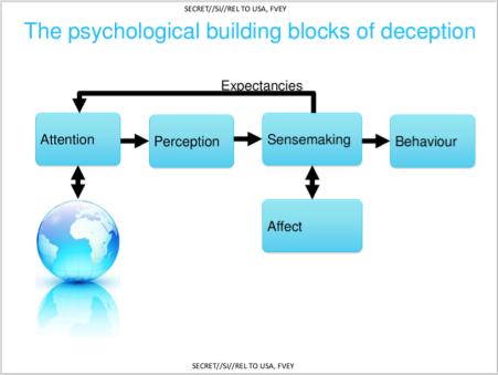 blocksofdeception.png