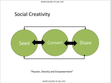 social creativity.png