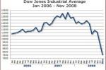 global-financial-crisis-graph-560×372