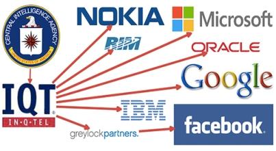 Quelques unes des compagnies financées par In-Q-tel